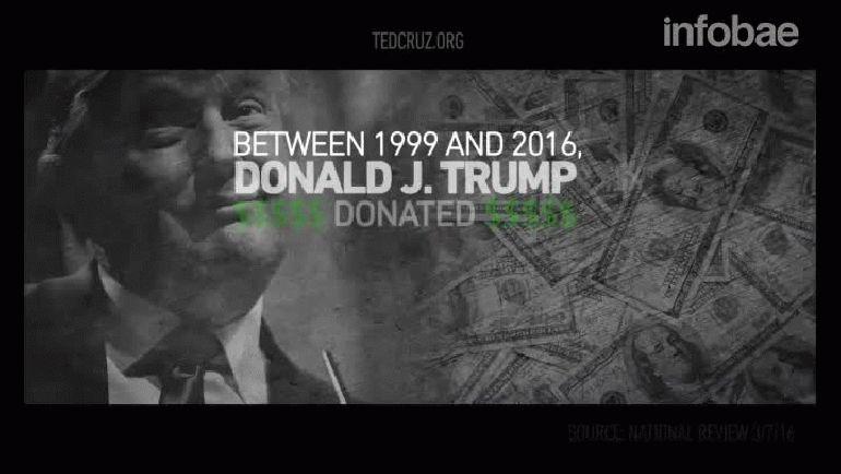 Video difundido por Ted Cruz sobre donaciones de Donald Trump al Partido Demócrata de EEUU